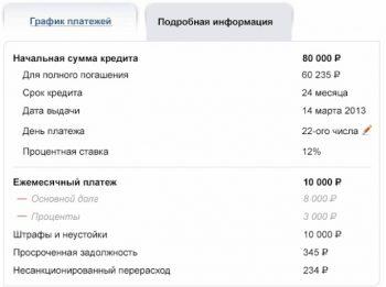 """Личный кабинет """"Альфа Банка"""" онлайн вход и регистрация"""